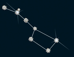 Diamond Constellation Big Dipper Pin